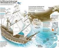 Gobierno reactiva proceso de contratación de la alianza público-privada para rescatar el Galeón San José