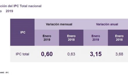En enero de 2019 la variación anual del IPC fue 3,15%