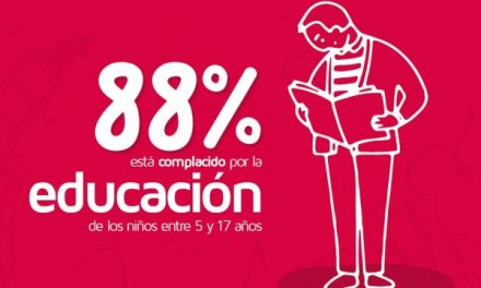 LA EDUCACIÓN EN MANIZALES OBTIENE UN 88% DE SATISFACCIÓN, SEGÚN LA RED DE CIUDADES CÓMO VAMOS
