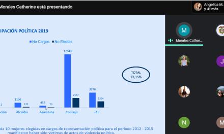 50 MUJERES CALDENSES PARTICIPARON DEL TALLER DE LIDERAZGO POLÍTICO DICTADO POR MIN. INTERIOR. LA SECRETARÍA DE DESARROLLO SOCIAL APOYA PROCESOS DE LIDERAZGO Y EMPODERAMIENTO FEMENINO