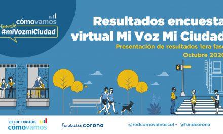 Resultados: 1ra medición de la Encuesta Virtual #miVozmiCiudad