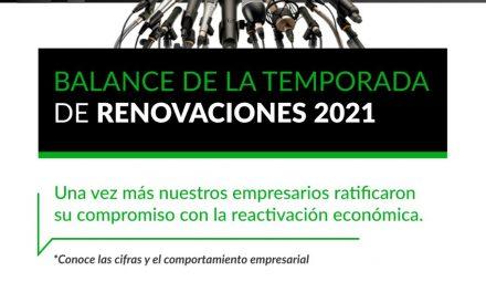 RUEDA DE PRENSA: resultados de la temporada de renovación 2021