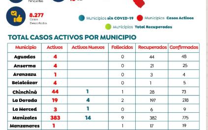 Corporaciones Autónomas Regionales y de Desarrollo Sostenible listas para la gran Sembratón